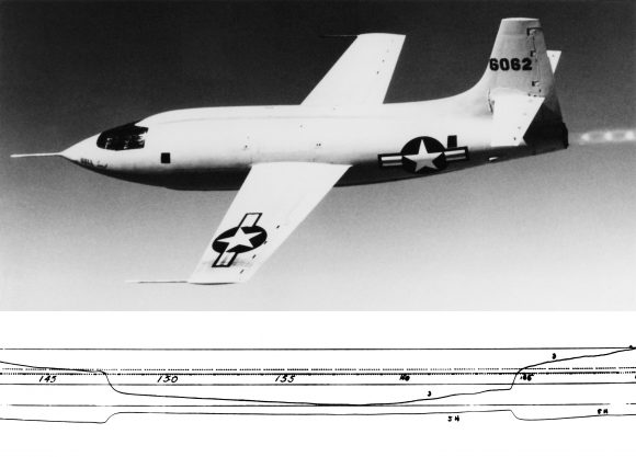 "The Bell X-1, in which Chuck Yeager ""broke"" the sound barrier in 1947. Credit: NASA"
